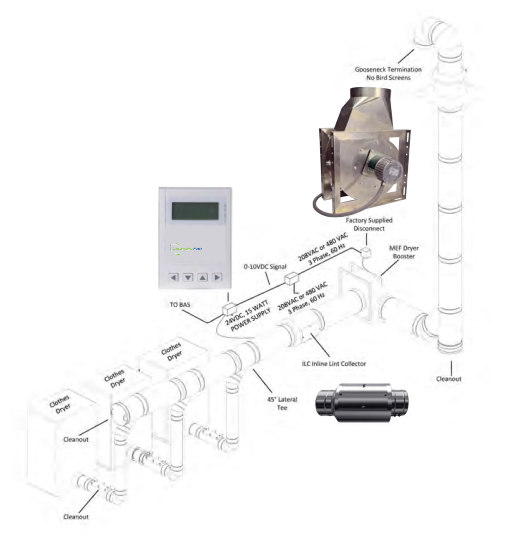 Laundry Exhaust System